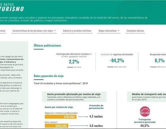 Colombia comparte todo su big data en una herramienta digital