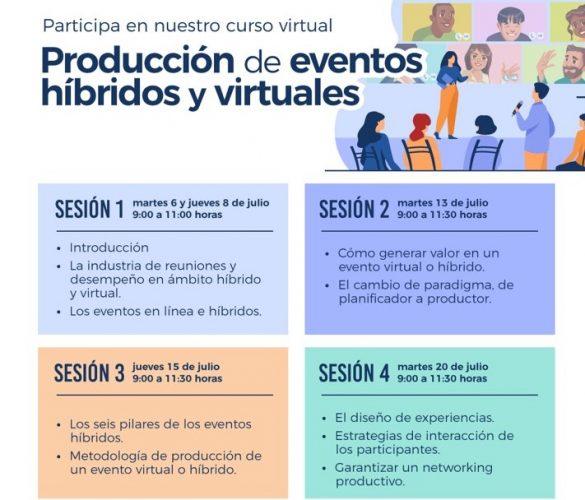 Curso virtual: Producción de eventos híbridos y virtuales